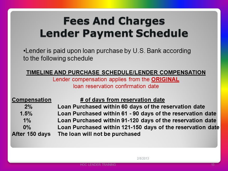 Fees And Charges Lender Payment Schedule