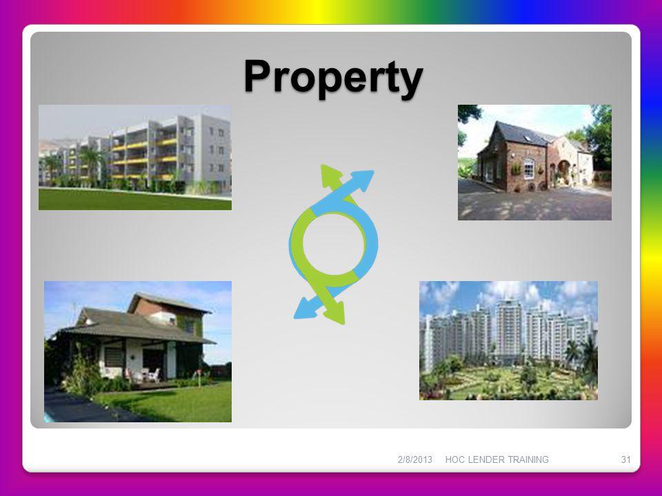 Property 2/8/2013 HOC LENDER TRAINING