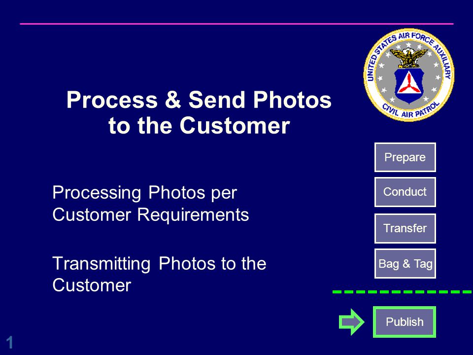 Process & Send Photos to the Customer
