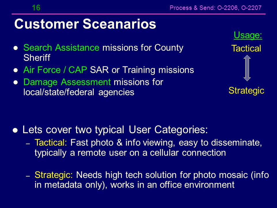 Customer Sceanarios Lets cover two typical User Categories: Usage:
