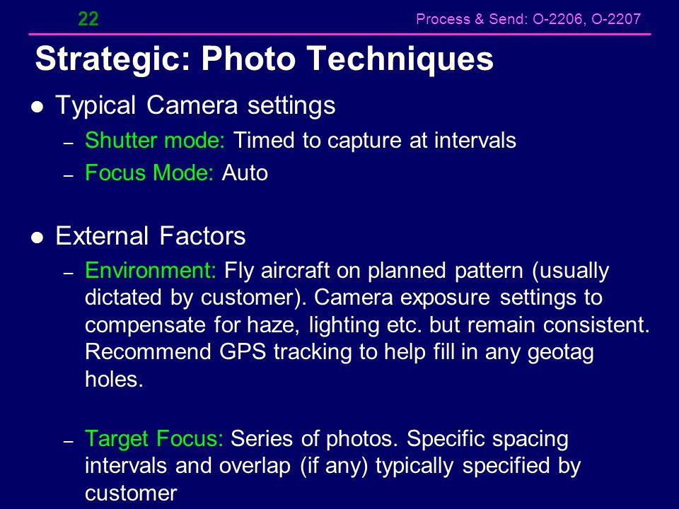 Strategic: Photo Techniques
