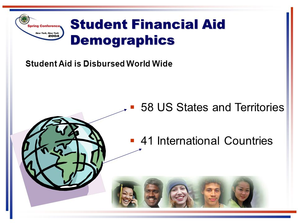 Student Financial Aid Demographics