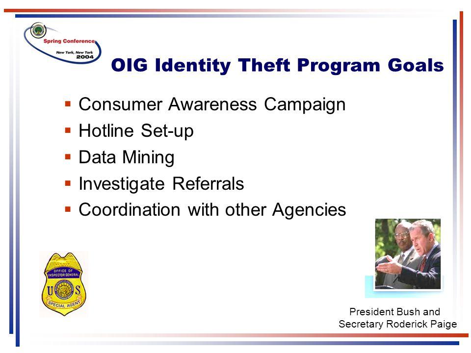 OIG Identity Theft Program Goals