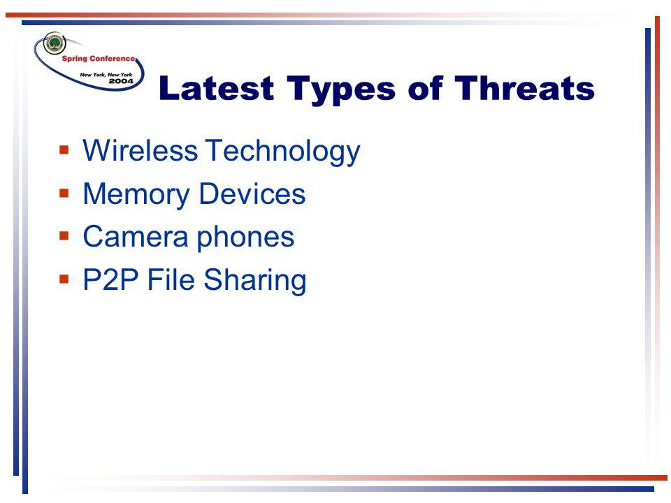 Latest Types of Threats