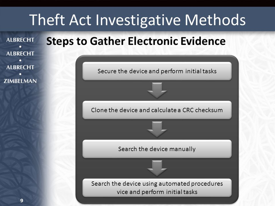 Theft Act Investigative Methods