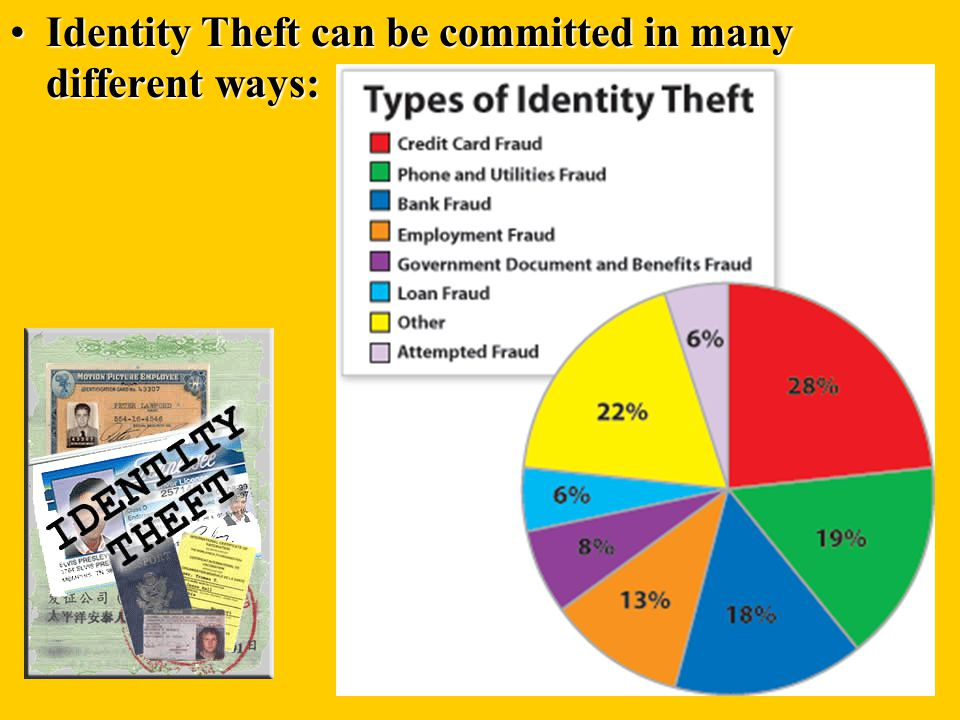 Identity Theft can be committed in many different ways:
