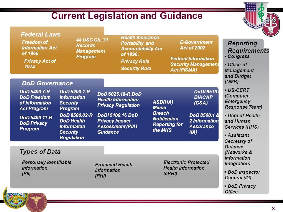 Current Legislation and Guidance