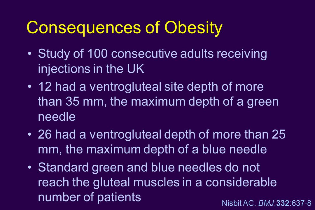 Consequences of Obesity
