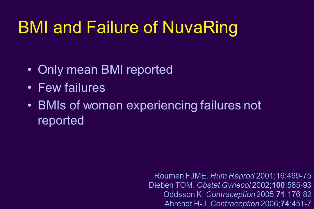 BMI and Failure of NuvaRing