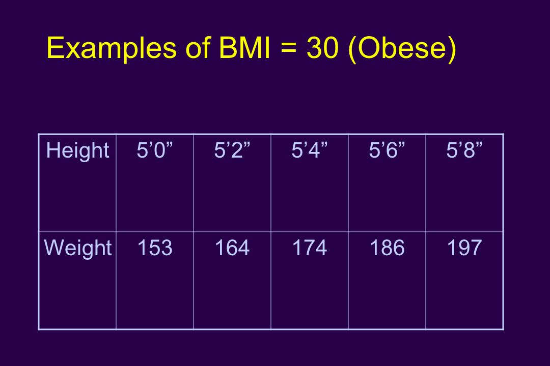 Examples of BMI = 30 (Obese)
