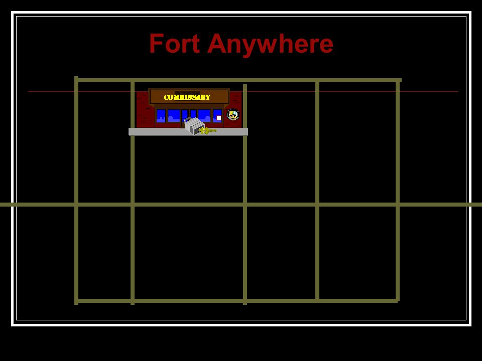 Fort Anywhere