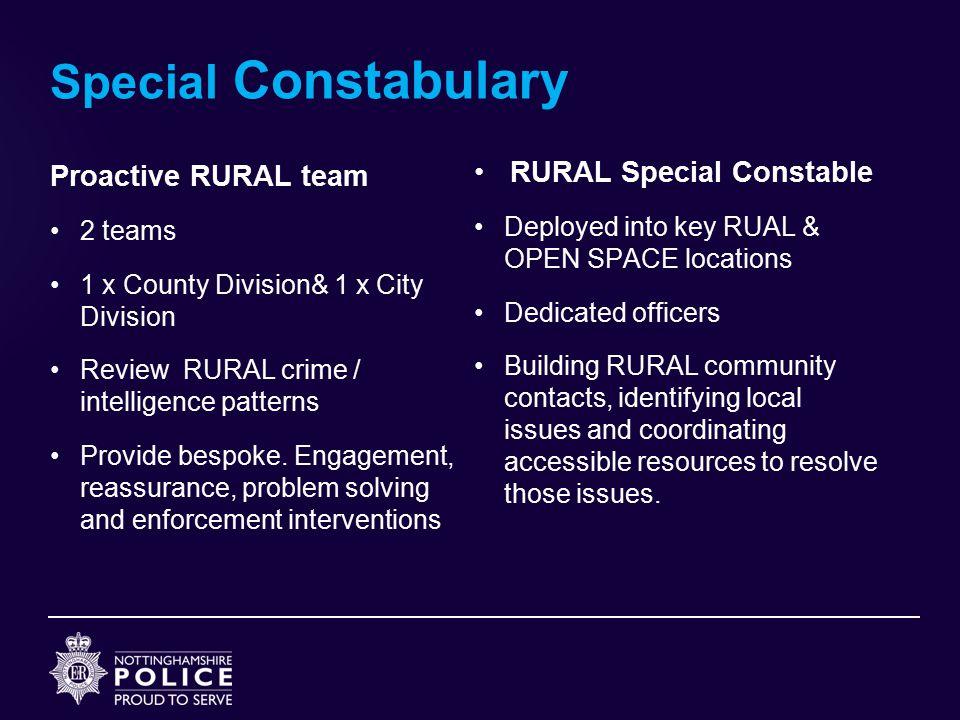 Special Constabulary RURAL Special Constable Proactive RURAL team
