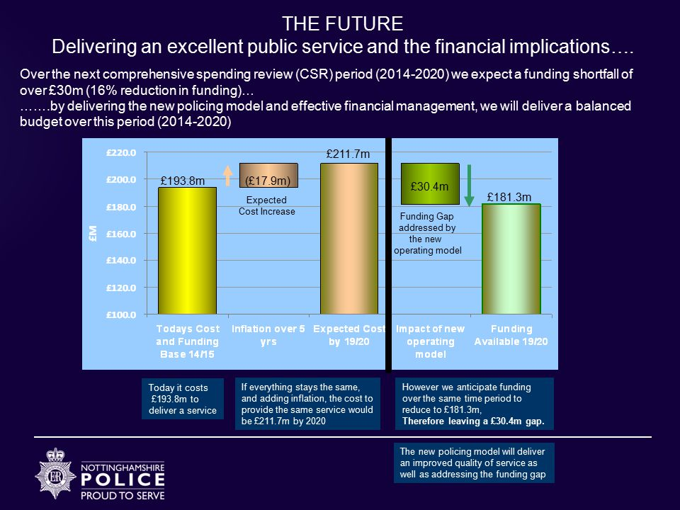 THE FUTURE Delivering an excellent public service and the financial implications….