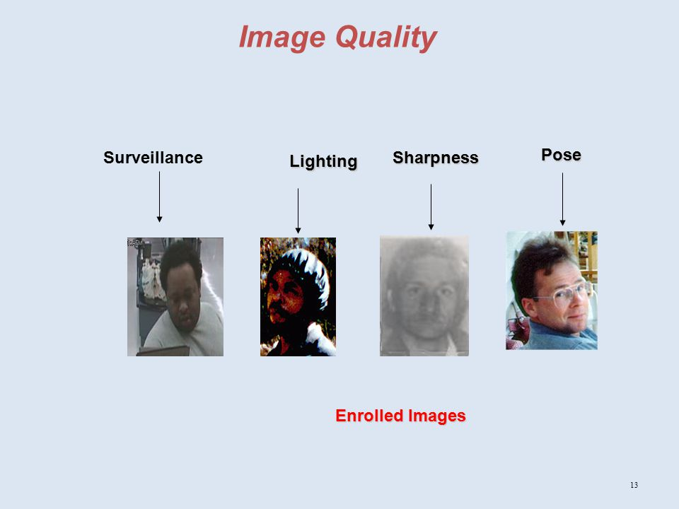 Image Quality Surveillance Lighting Sharpness Pose Enrolled Images