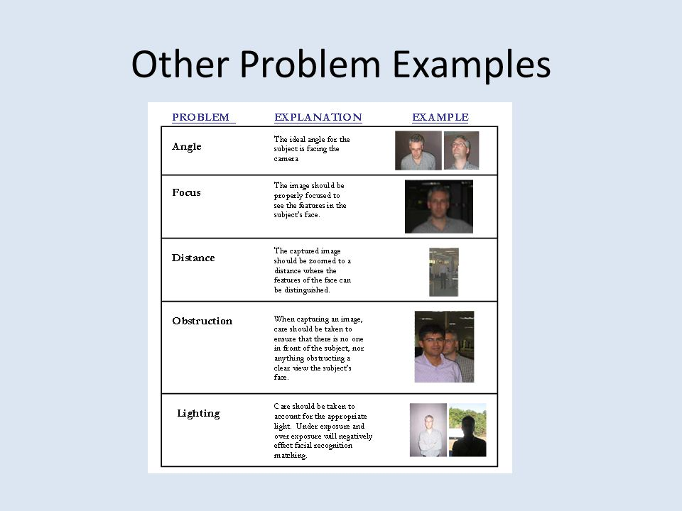 Other Problem Examples