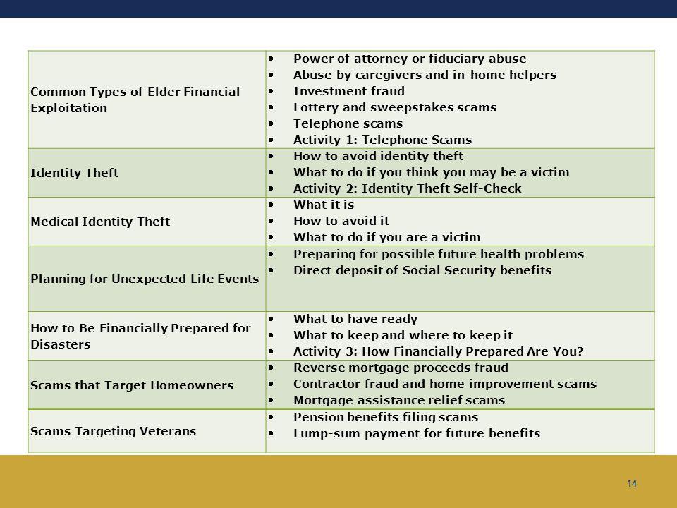 Common Types of Elder Financial Exploitation