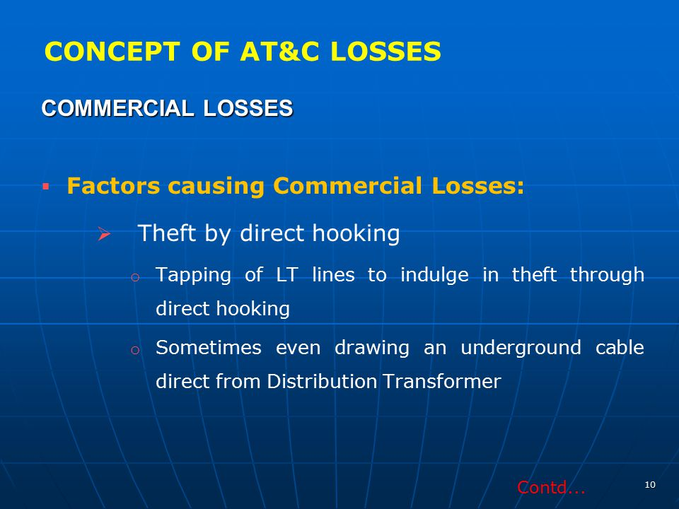 CONCEPT OF AT&C LOSSES COMMERCIAL LOSSES