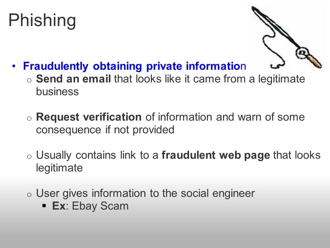 Phishing Fraudulently obtaining private information
