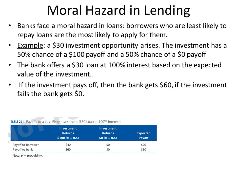 Moral Hazard in Lending