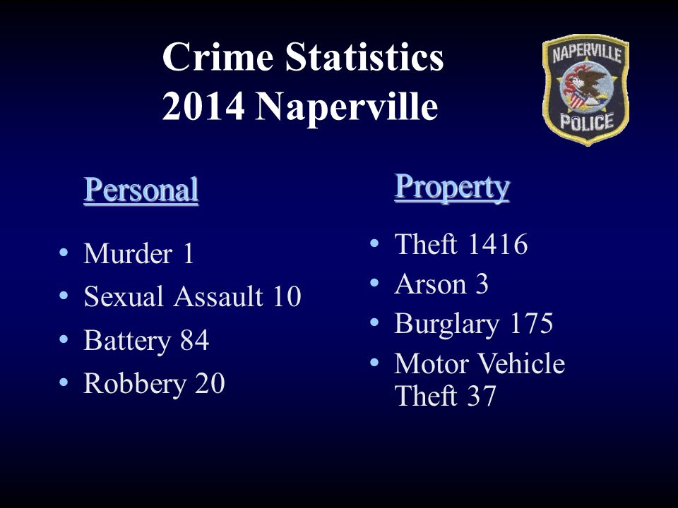 Crime Statistics 2014 Naperville