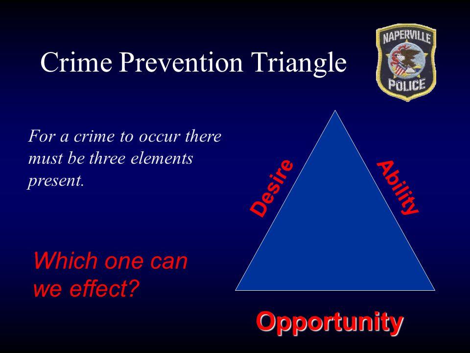 Crime Prevention Triangle