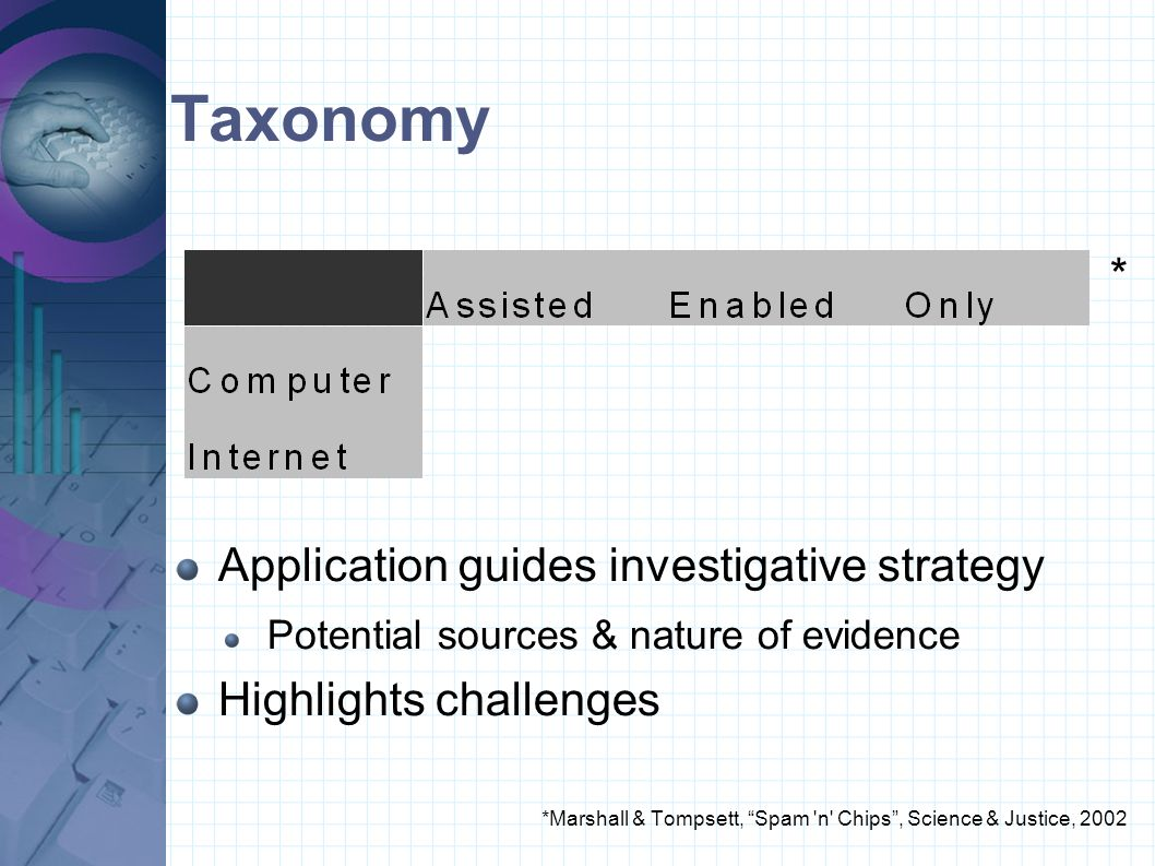 Taxonomy * Application guides investigative strategy