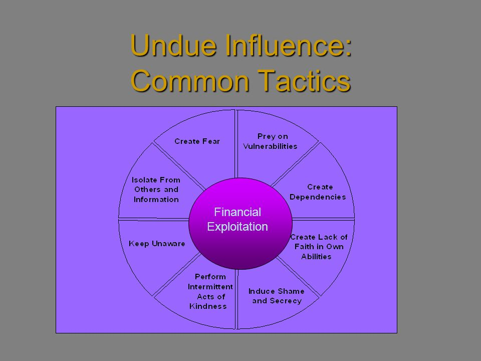 Undue Influence: Common Tactics