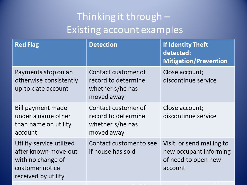 Thinking it through – Existing account examples