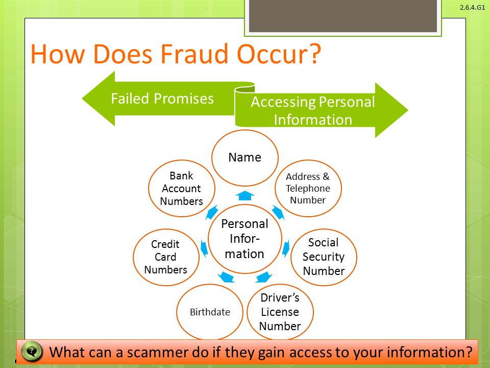 How Does Fraud Occur Failed Promises Accessing Personal Information