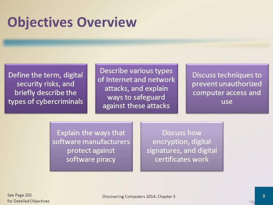 Objectives Overview Define the term, digital security risks, and briefly describe the types of cybercriminals.