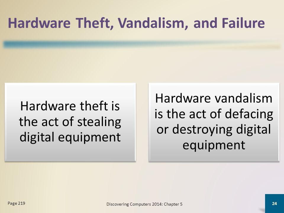 Hardware Theft, Vandalism, and Failure