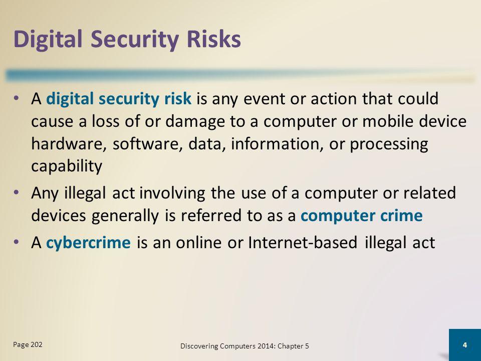 Digital Security Risks