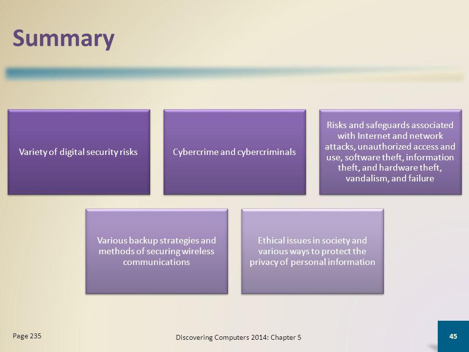 Summary Variety of digital security risks