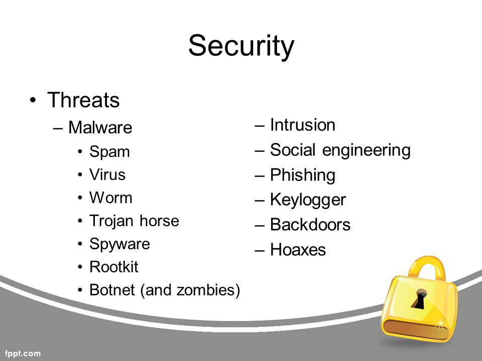 Security Threats Malware Intrusion Social engineering Phishing