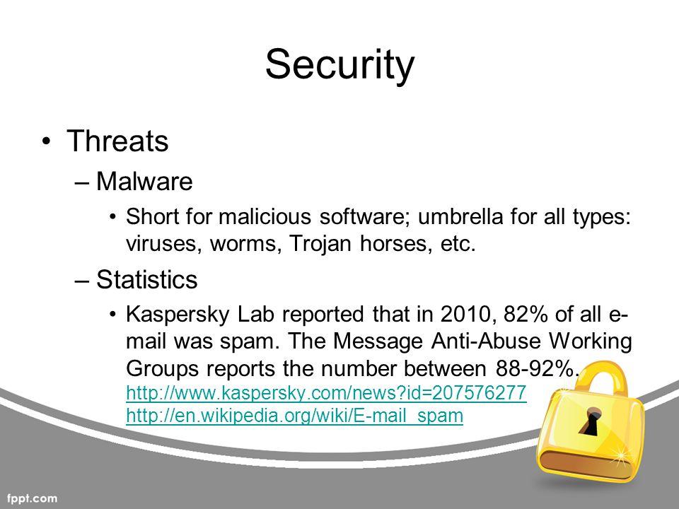 Security Threats Malware Statistics