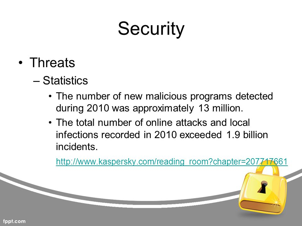Security Threats Statistics