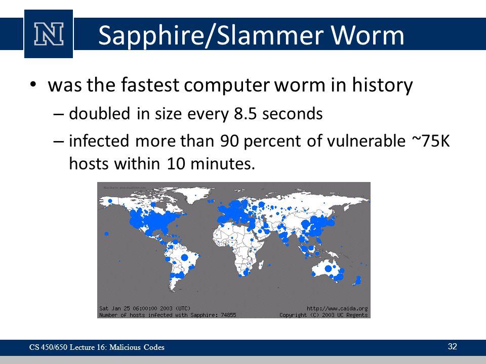 Sapphire/Slammer Worm