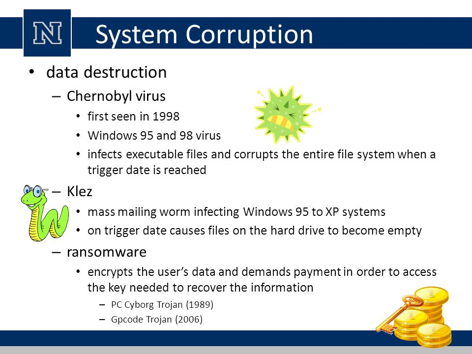 System Corruption data destruction Chernobyl virus Klez ransomware