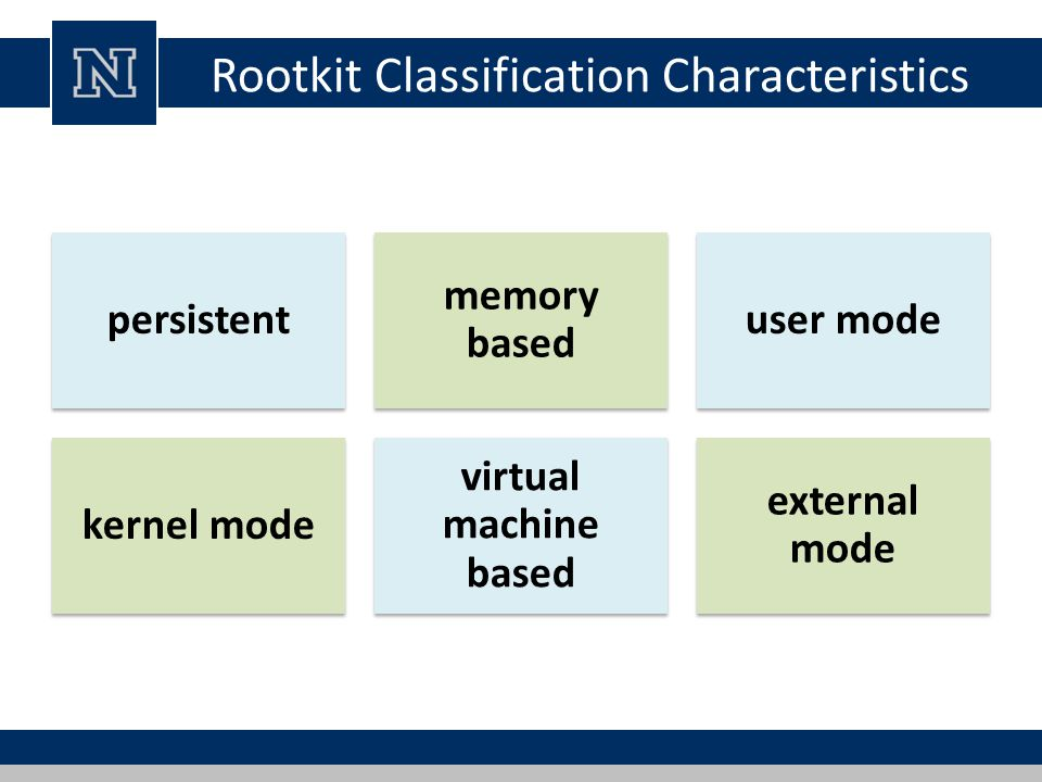 Rootkit Classification Characteristics