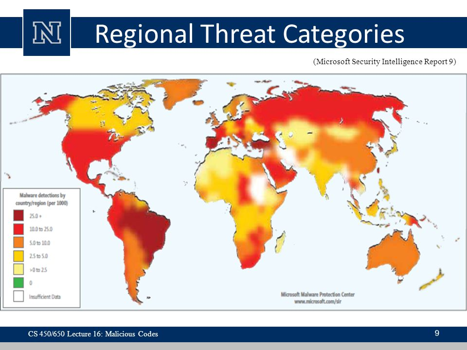 Regional Threat Categories