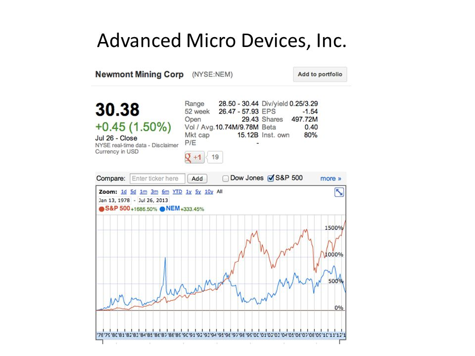 Advanced Micro Devices, Inc.
