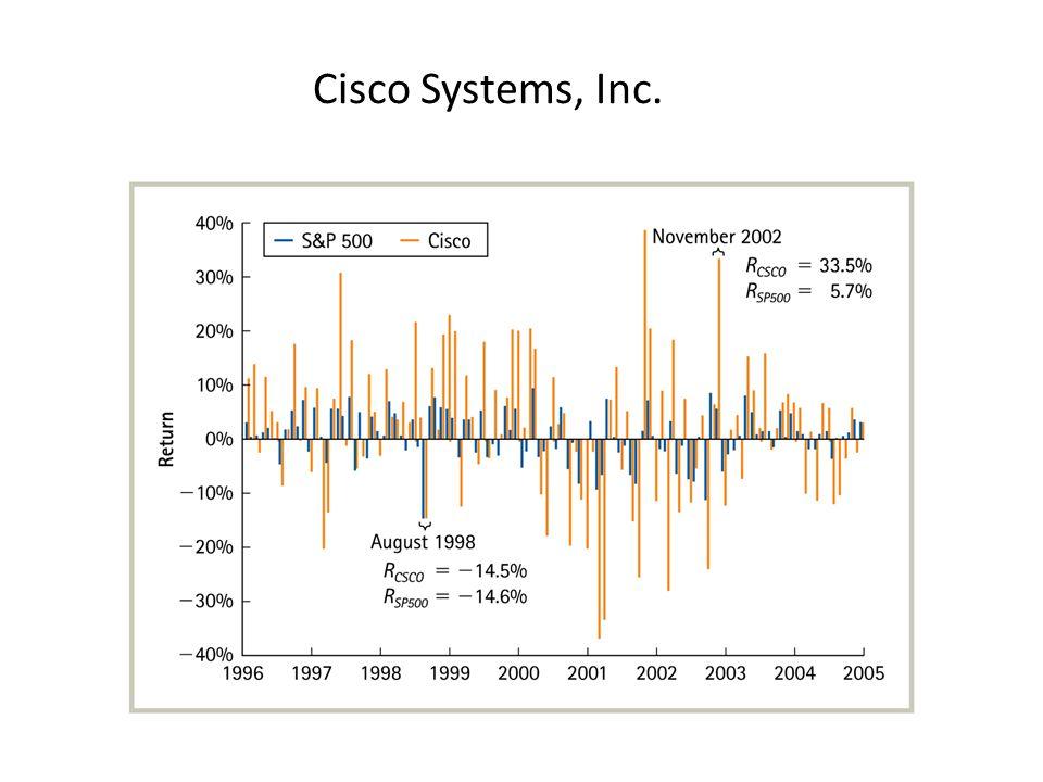 Cisco Systems, Inc.