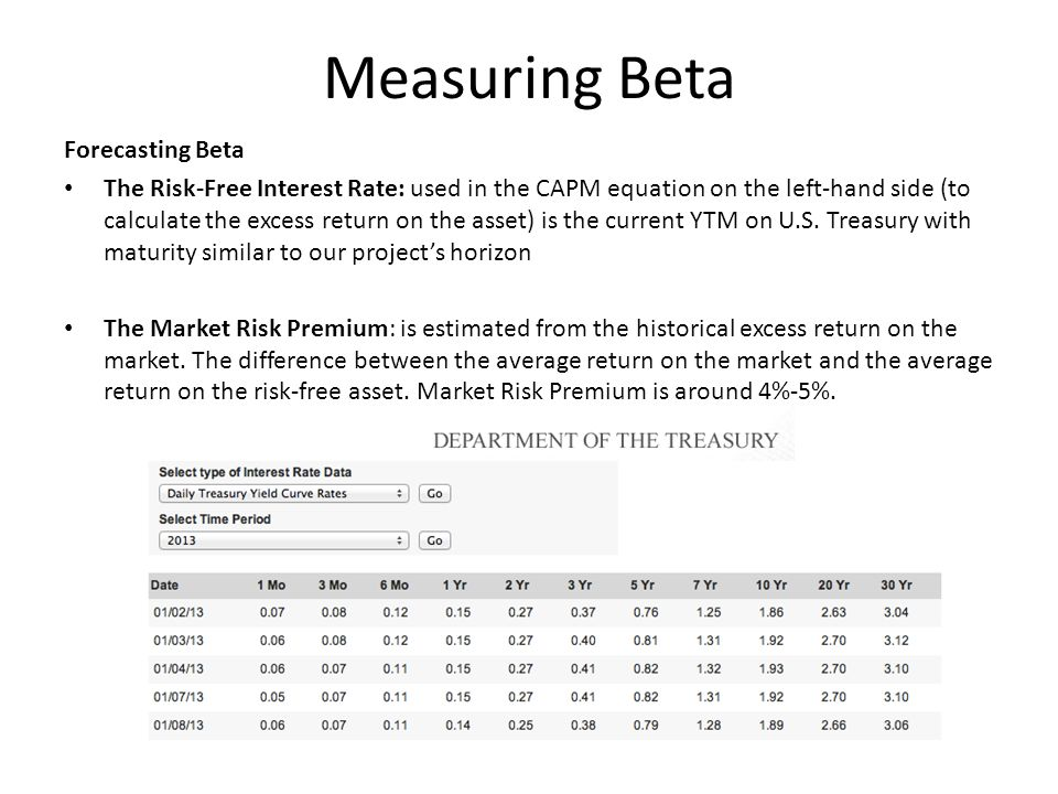 Measuring Beta Forecasting Beta