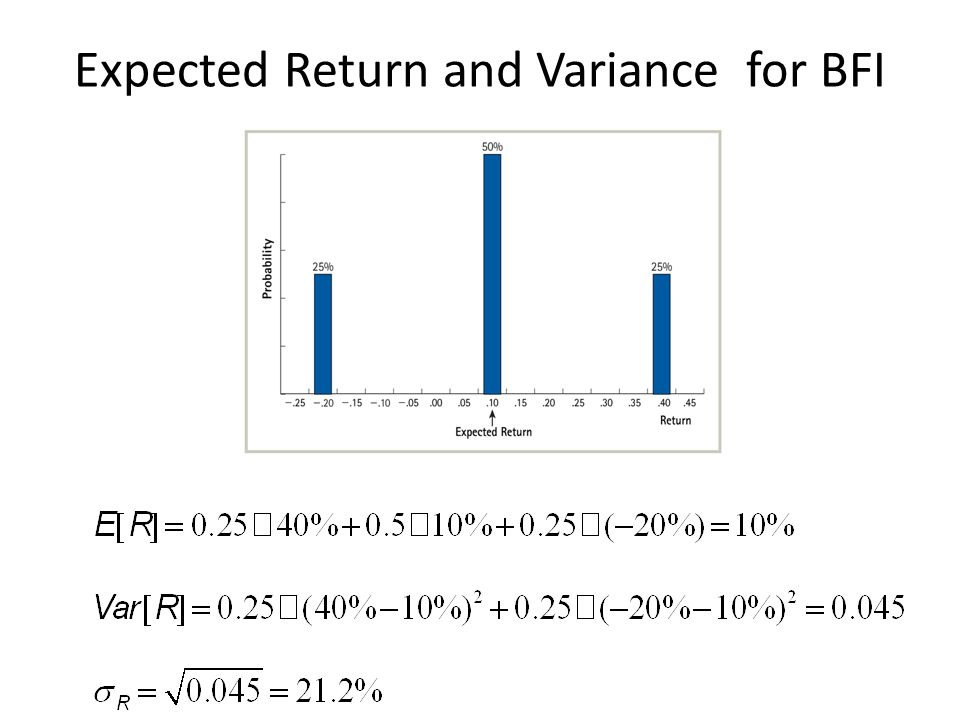 Expected Return and Variance for BFI