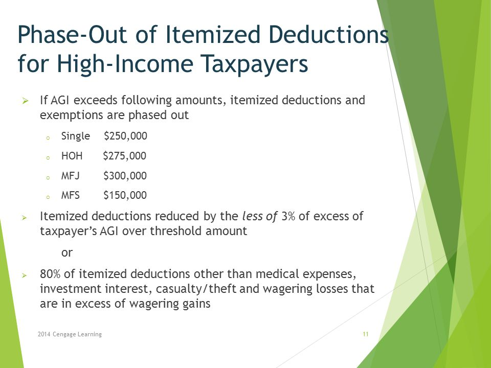 Phase-Out of Itemized Deductions for High-Income Taxpayers
