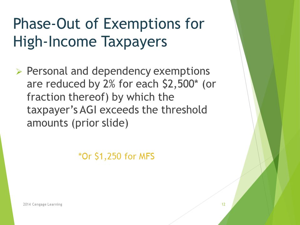 Phase-Out of Exemptions for High-Income Taxpayers