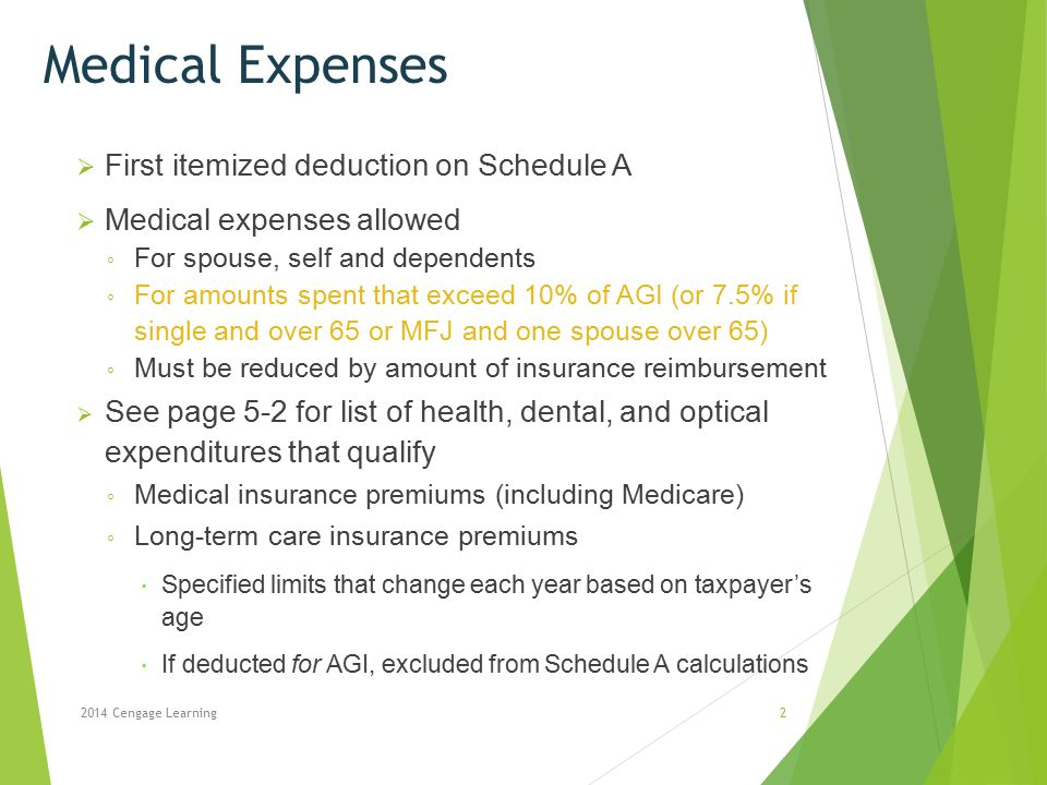 Medical Expenses First itemized deduction on Schedule A