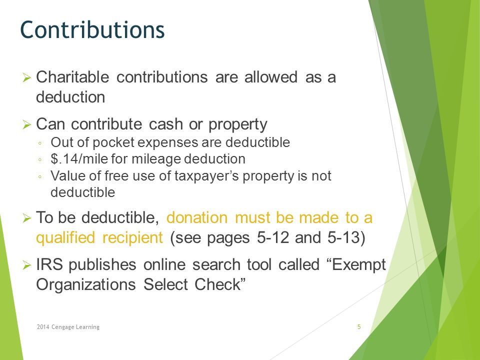 Contributions Charitable contributions are allowed as a deduction