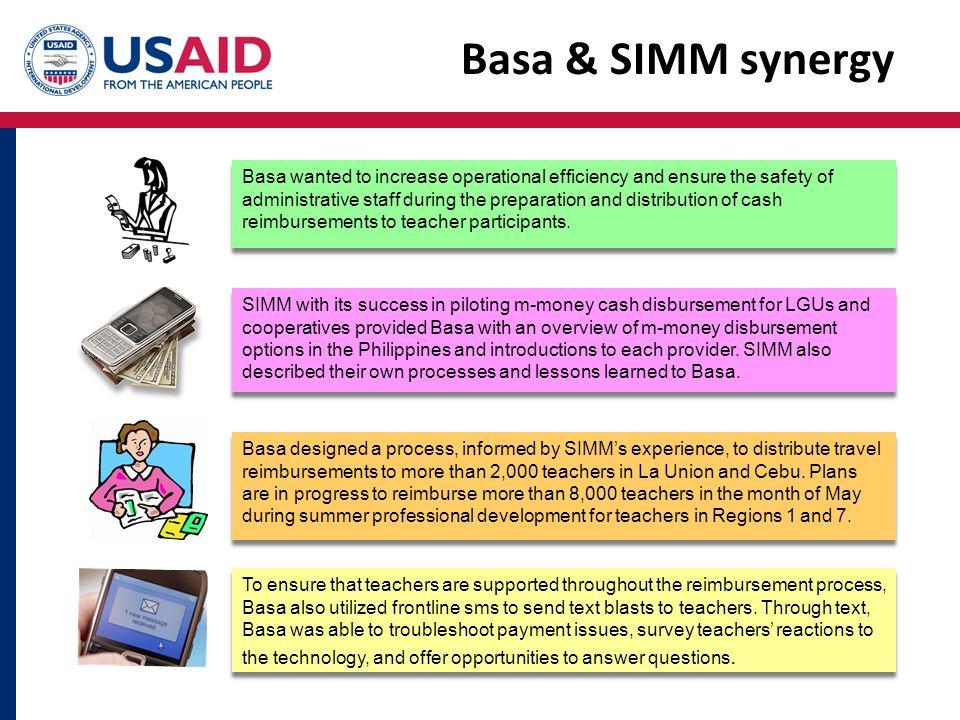 Basa & SIMM synergy