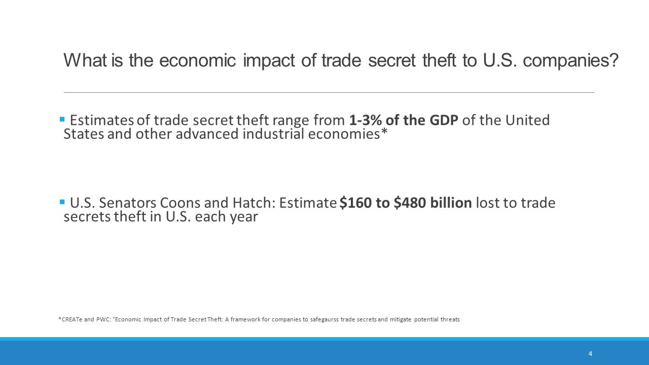 What is the economic impact of trade secret theft to U.S. companies